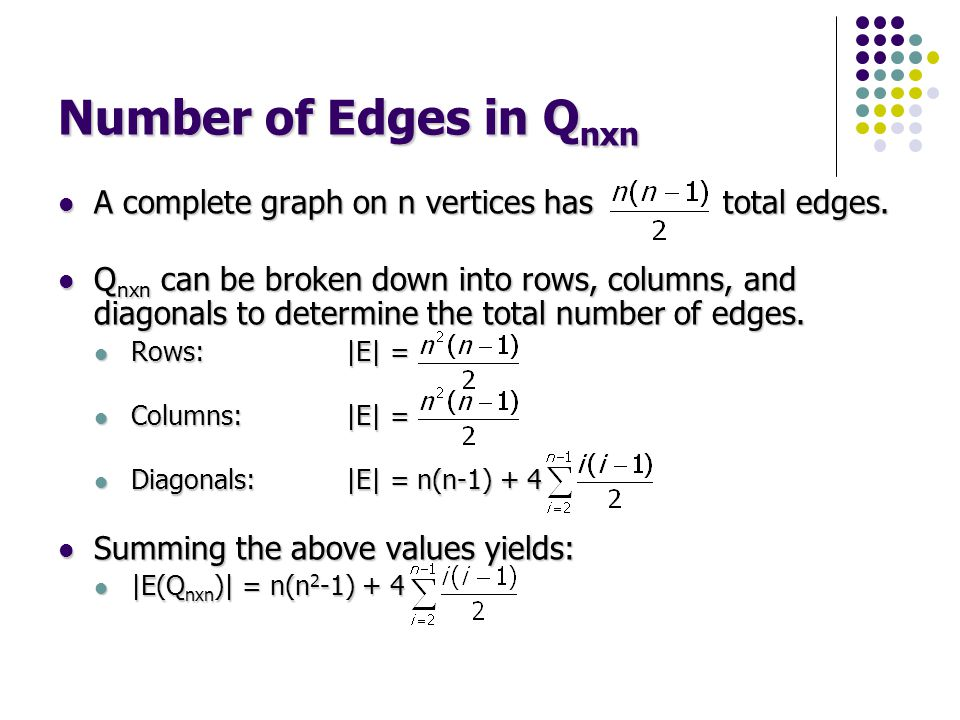 Broken Down Edges of Q 4x4 Figure 2: Q 4x4 rows Figure 3: Q 4x4 columns Figure 4: Q 4x4 diagonals