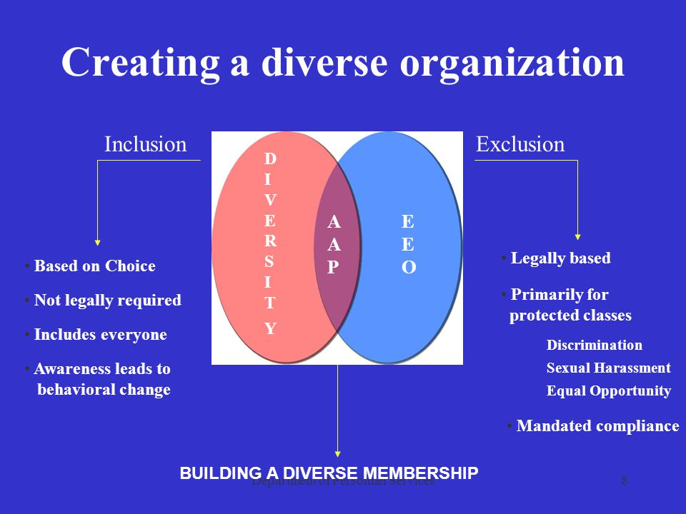 Department of Personnel Services8 Creating a diverse organization BUILDING A DIVERSE MEMBERSHIP EEOEEO DIVERSITYDIVERSITY AAPAAP Legally based Primarily for protected classes Mandated compliance Discrimination Sexual Harassment Equal Opportunity Exclusion Based on Choice Not legally required Includes everyone Awareness leads to behavioral change Inclusion