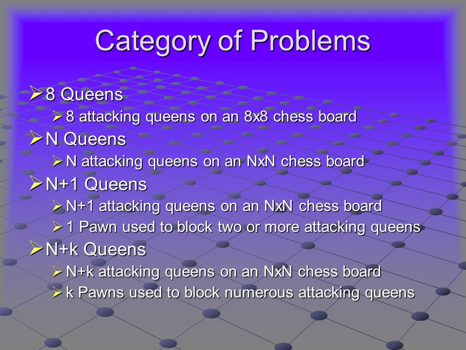 Category of Problems  8 Queens  8 attacking queens on an 8x8 chess board  N Queens  N attacking queens on an NxN chess board  N+1 Queens  N+1 attacking queens on an NxN chess board  1 Pawn used to block two or more attacking queens  N+k Queens  N+k attacking queens on an NxN chess board  k Pawns used to block numerous attacking queens