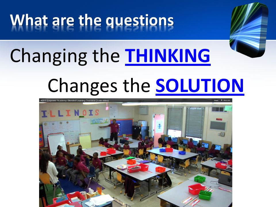 Changing the THINKINGTHINKING Changes the SOLUTIONSOLUTION