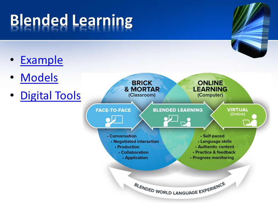 Example Models Digital Tools