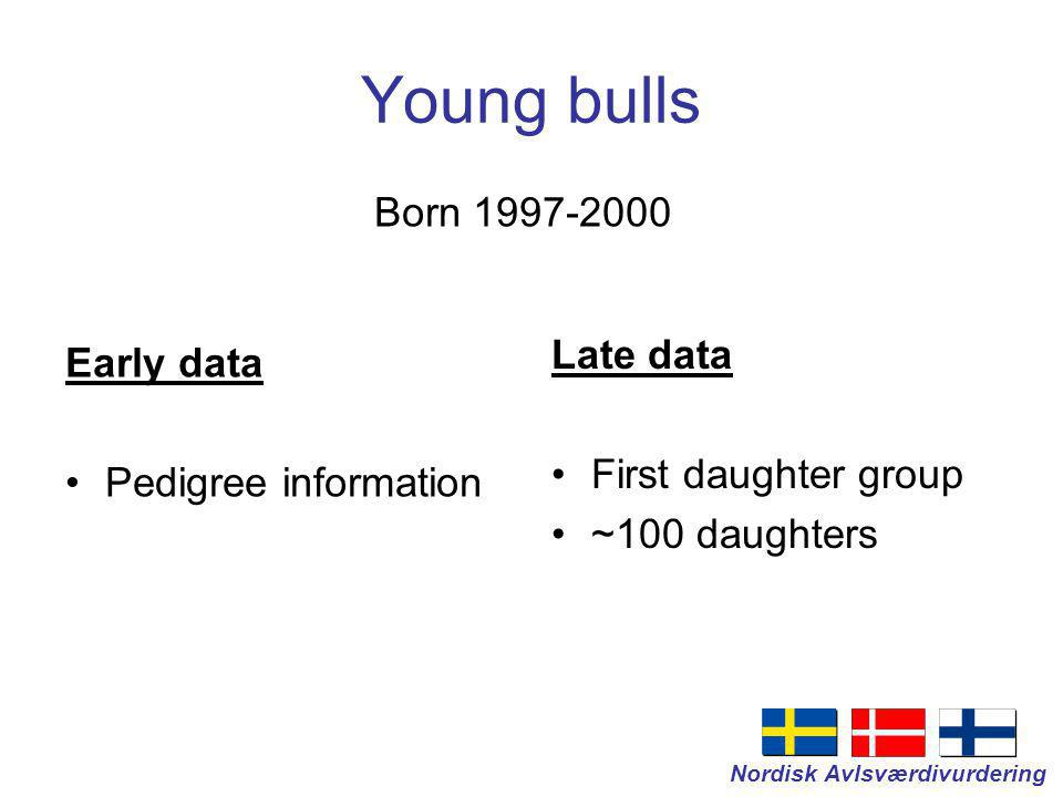 Nordisk Avlsværdivurdering Young bulls Early data Pedigree information Late data First daughter group ~100 daughters Born 1997-2000