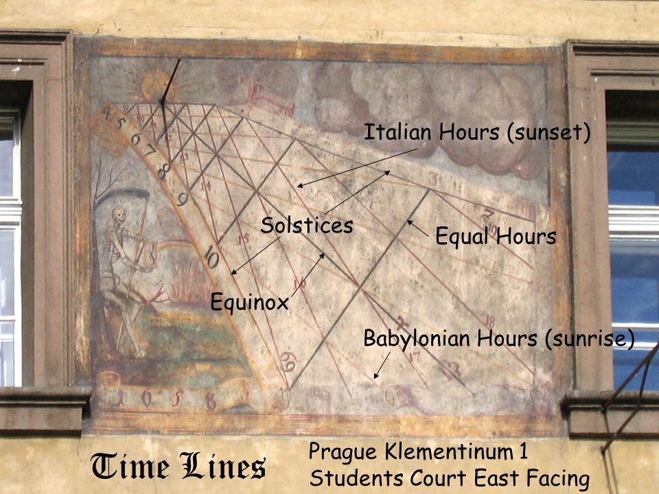 Time Lines Roger Bailey