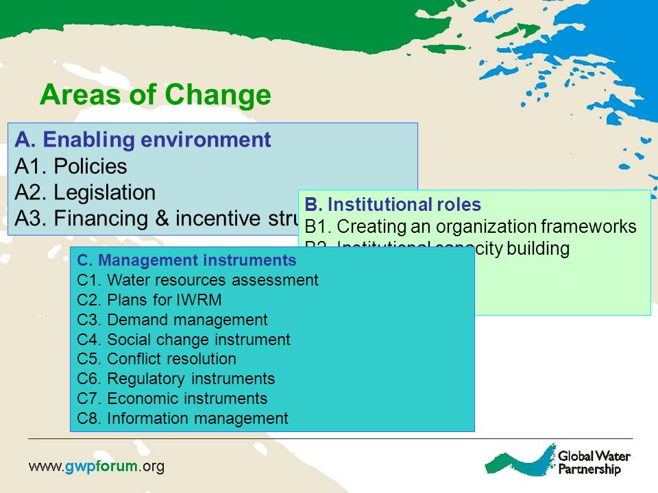 Areas of Change A. Enabling environment A1. Policies A2. Legislation A3. Financing & incentive structures B. Institutional roles B1. Creating an organ