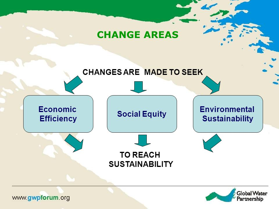 CHANGE AREAS Environmental Sustainability Economic Efficiency Social Equity CHANGES ARE MADE TO SEEK TO REACH SUSTAINABILITY