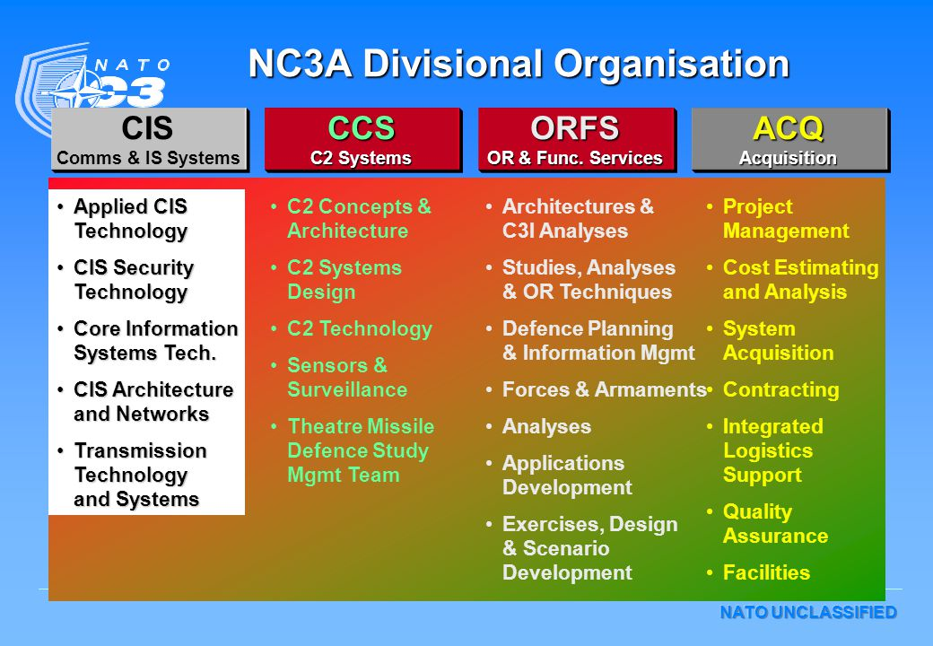 NATO UNCLASSIFIED NC3A Divisional Organisation CIS Comms & IS Systems Applied CIS TechnologyApplied CIS Technology CIS Security TechnologyCIS Security