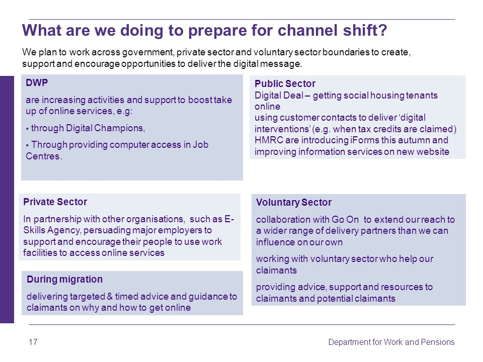 Department for Work and Pensions 17 What are we doing to prepare for channel shift? We plan to work across government, private sector and voluntary se