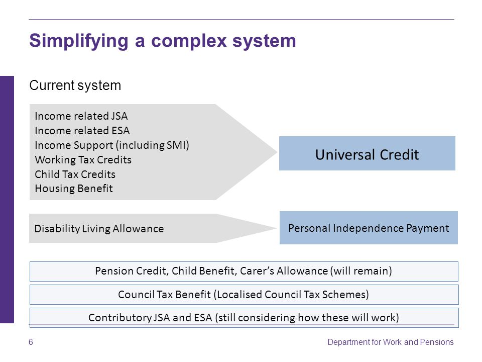 Department for Work and Pensions 37 Summary and conclusion Universal Credit