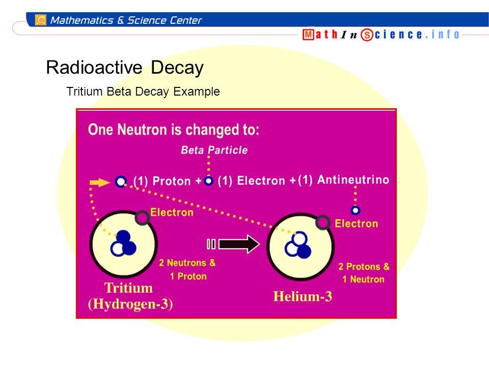 Radioactive Decay Tritium Beta Decay Example