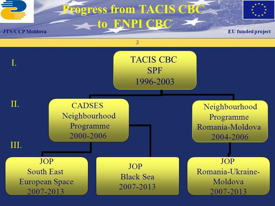 Proiectul este finanţat de către Uniunea Europeană Proiectul este implementat de către ECO 3 – Organizaţia Consultanţilor Europeni Programul UE Tacis Suport Biroului Naţional de Coordonare 3 TACIS CBCNP CBCENPI CBC 1996 - 20032004 - 20062007-2013 € 31 m€ 5 m NP Ro-Mo € 5 m CADSES € 126 m Ro-Mo-Uk JOP € 17 m BSB JOP € 206 m SEE JOP 23 implemented projects Call 2004: 2+1 approved projects Call 2005/06: 10 projects expected .