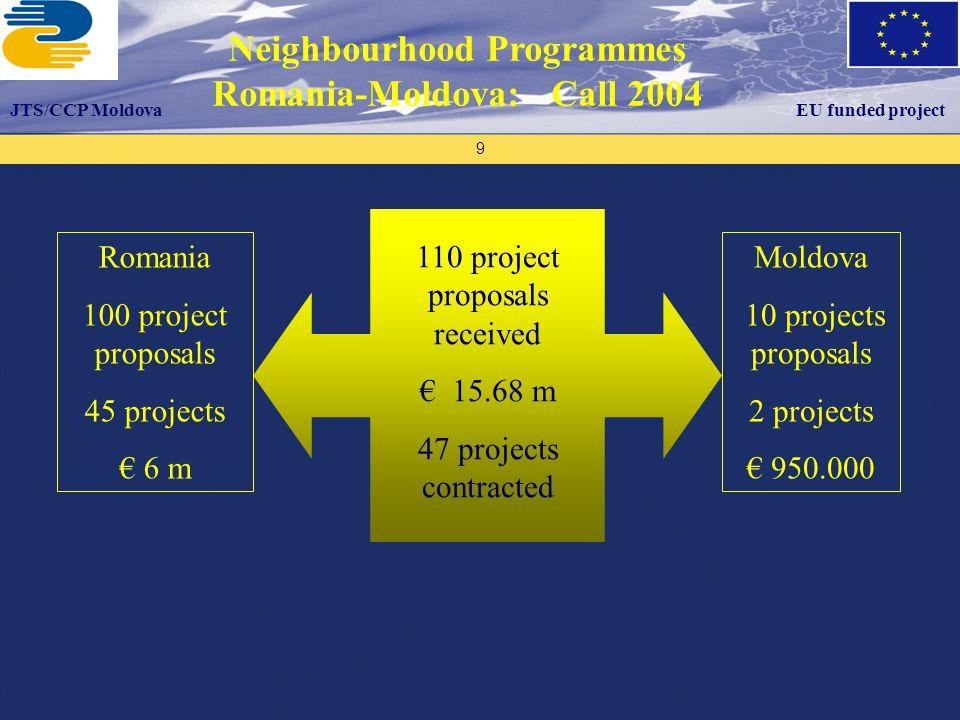 Proiectul este finanţat de către Uniunea Europeană Proiectul este implementat de către ECO 3 – Organizaţia Consultanţilor Europeni Programul UE Tacis Suport Biroului Naţional de Coordonare 10 Project title: Ensuring sustainable social-economic development in the border region between Romania- Moldova Overall objective: reconstruction of the water supply network in Mingir village Budget : € 820.000 (EU contribution 75%) Beneficiary: Mingir Mayoralty Project size: 24 months Specifics : 90% infrastructure component EU funded project JTS/CCP Moldova Neighbourhood Programmes Romania-Moldova: Call 2004 selected projects