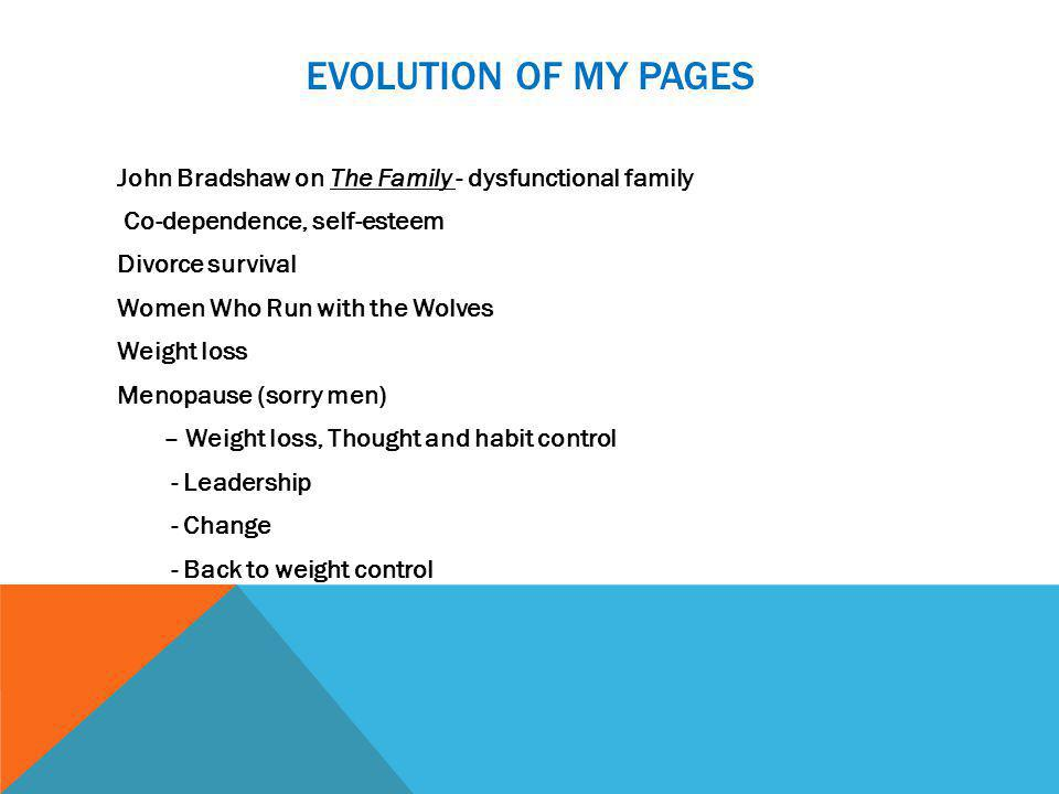 EVOLUTION OF MY PAGES John Bradshaw on The Family - dysfunctional family Co-dependence, self-esteem Divorce survival Women Who Run with the Wolves Weight loss Menopause (sorry men) – Weight loss, Thought and habit control - Leadership - Change - Back to weight control