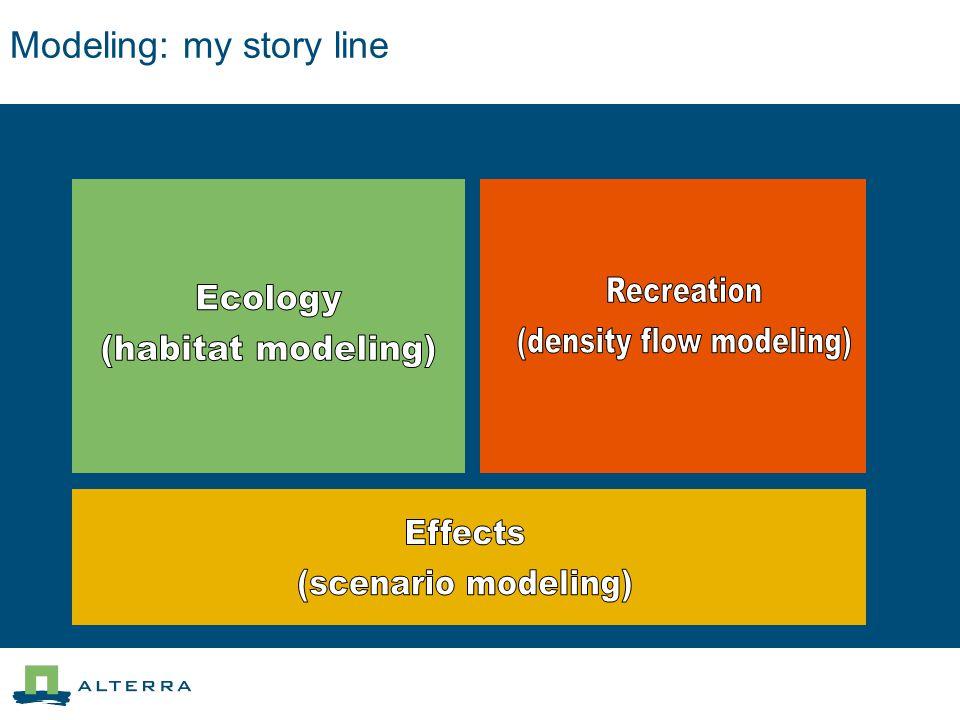 Ecology : Woodlark example