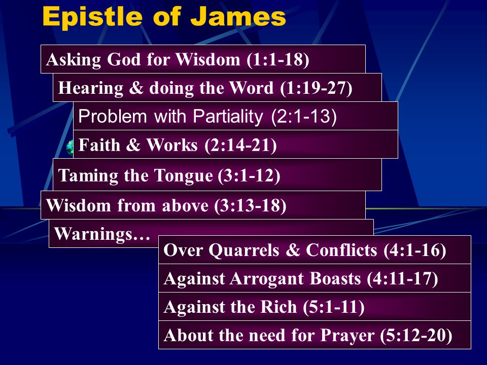 Epistle of James Problem with Partiality (2:1-13) Hearing & doing the Word (1:19-27) Asking God for Wisdom (1:1-18) Faith & Works (2:14-21) Wisdom from above (3:13-18) Taming the Tongue (3:1-12) Warnings… Over Quarrels & Conflicts (4:1-16) Against Arrogant Boasts (4:11-17) Against the Rich (5:1-11) About the need for Prayer (5:12-20)