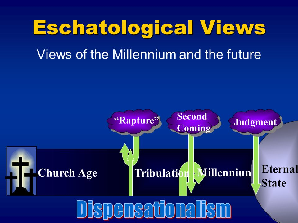 Eschatological Views Views of the Millennium and the future Church Age Rapture Tribulation Millennium Eternal State Second Coming Judgment
