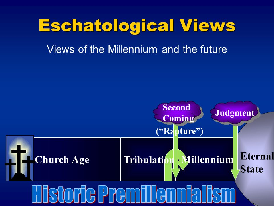 Church Age Tribulation Millennium Eternal State Second Coming Judgment ( Rapture ) Eschatological Views Views of the Millennium and the future