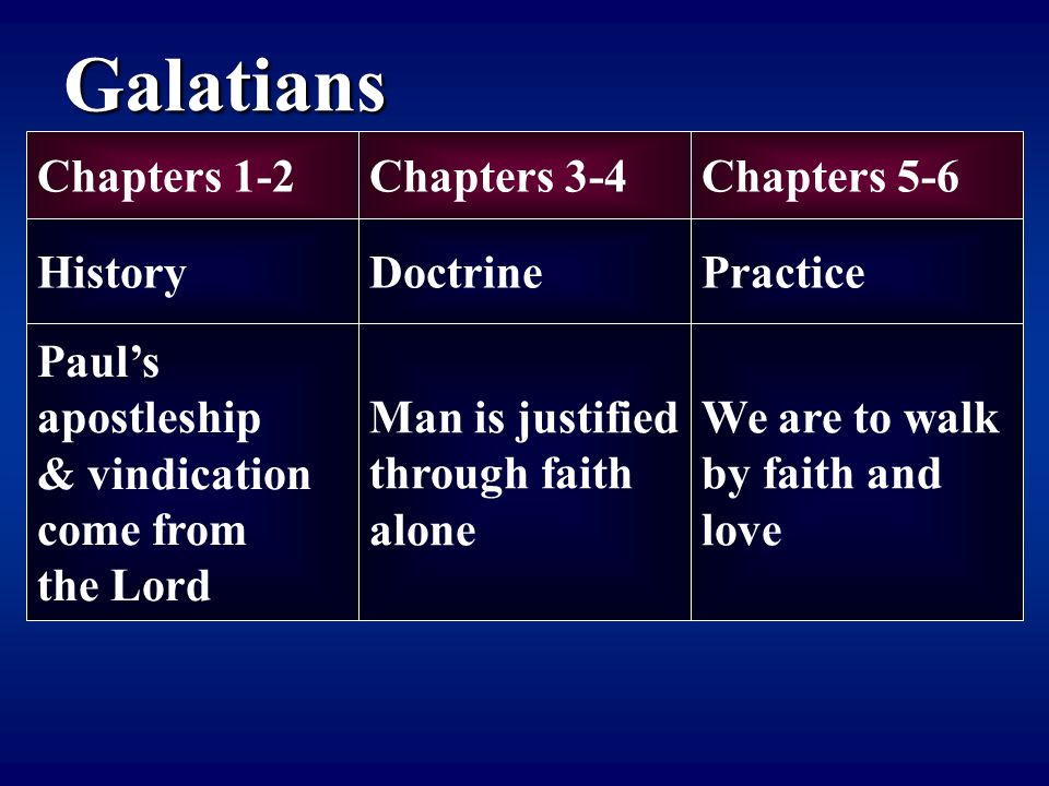 Galatians Chapters 1-2Chapters 3-4Chapters 5-6 HistoryDoctrinePractice Paul's apostleship & vindication come from the Lord Man is justified through faith alone We are to walk by faith and love