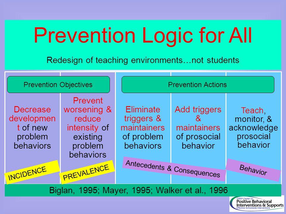 Biglan, 1995; Mayer, 1995; Walker et al., 1996 INCIDENCEPREVALENCE Prevention ObjectivesPrevention Actions Antecedents & Consequences Behavior