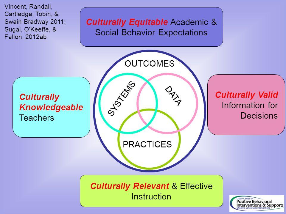 SYSTEMS PRACTICES DATA OUTCOMES Vincent, Randall, Cartledge, Tobin, & Swain-Bradway 2011; Sugai, O'Keeffe, & Fallon, 2012ab Culturally Equitable Acade