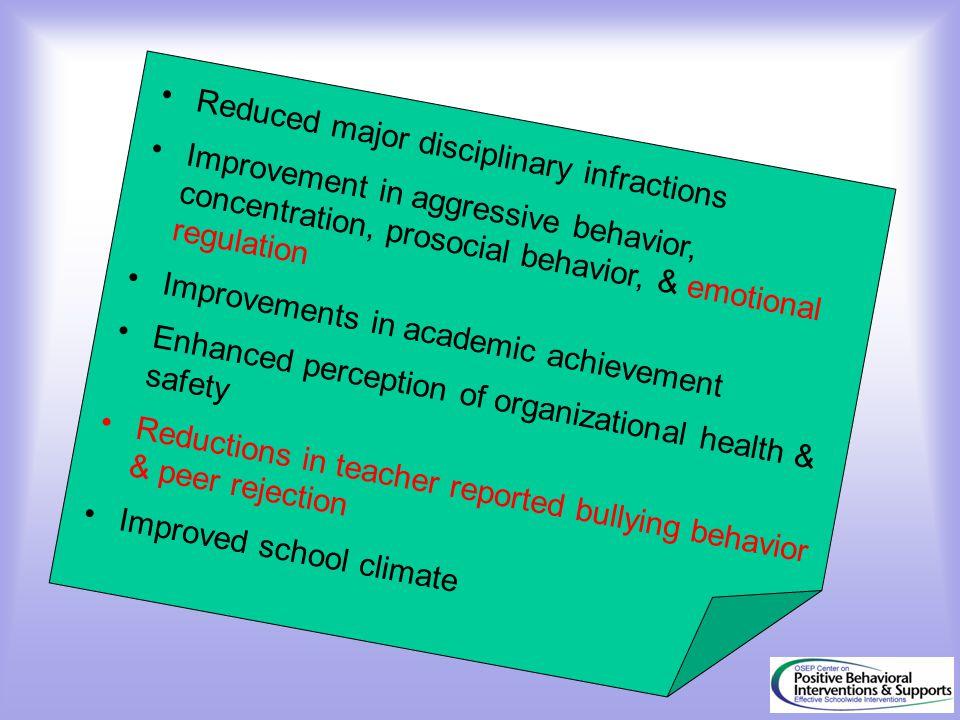 Reduced major disciplinary infractions Improvement in aggressive behavior, concentration, prosocial behavior, & emotional regulation Improvements in a