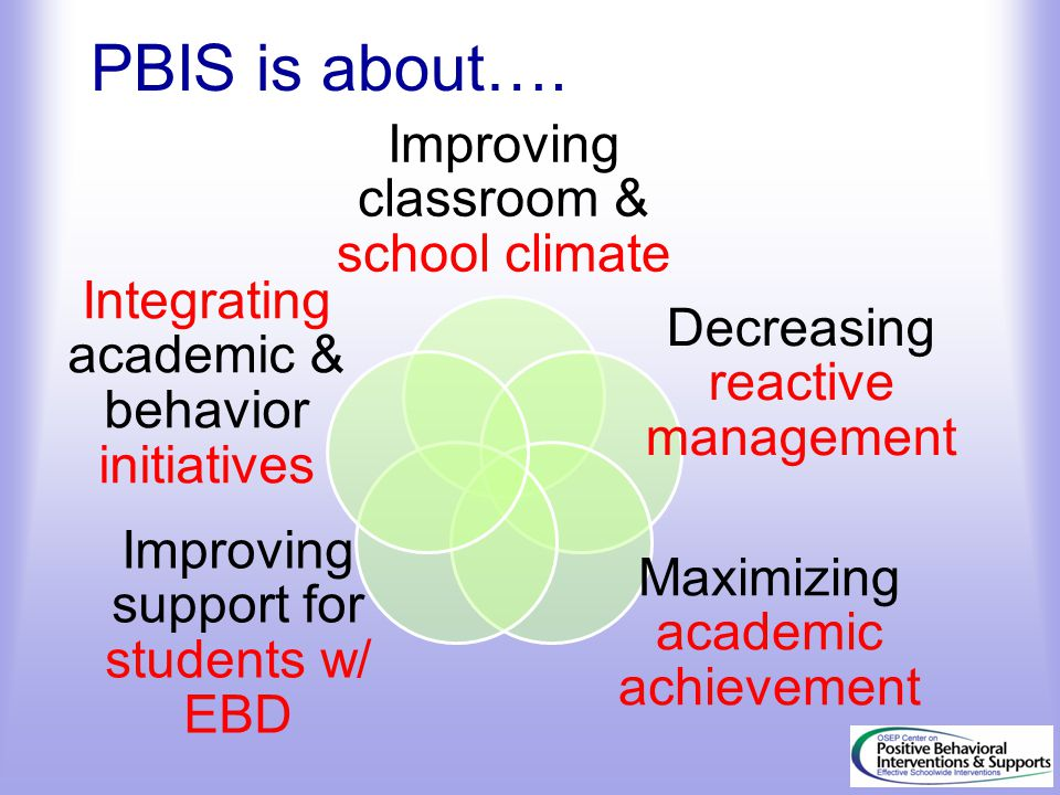 PBIS is about….