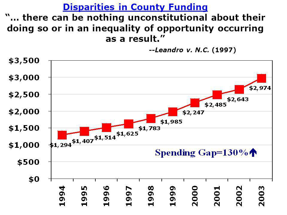 Disparities in County Funding … there can be nothing unconstitutional about their doing so or in an inequality of opportunity occurring as a result. --Leandro v.
