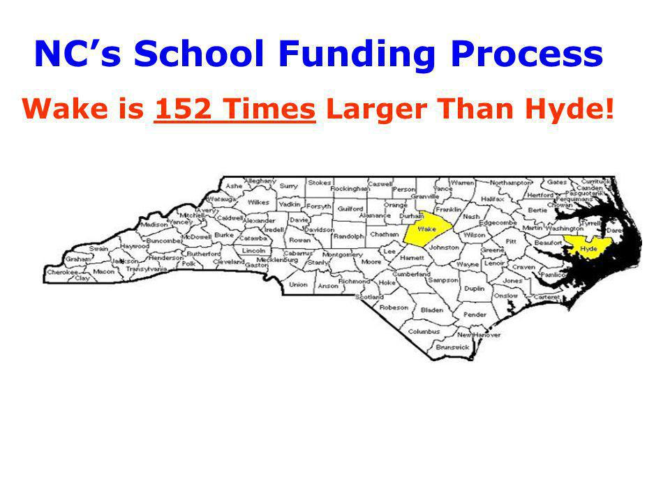 NC's School Funding Process Wake is 152 Times Larger Than Hyde!