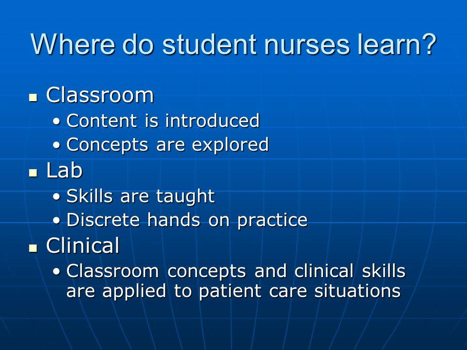 Why simulate in nursing.