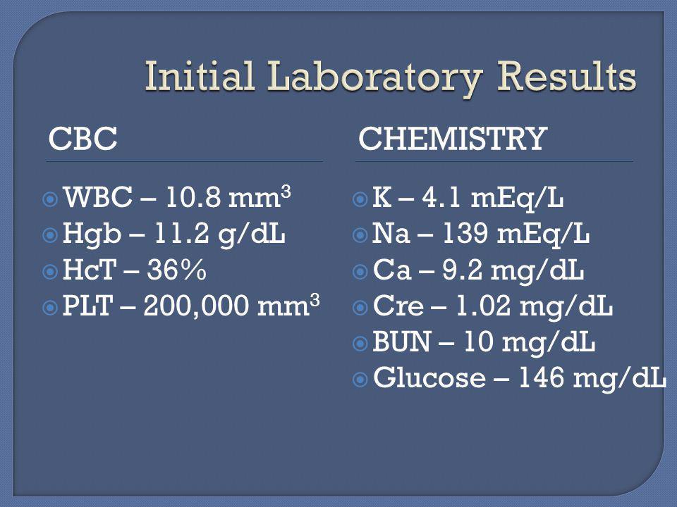 CBCCHEMISTRY  WBC – 10.8 mm 3  Hgb – 11.2 g/dL  HcT – 36%  PLT – 200,000 mm 3  K – 4.1 mEq/L  Na – 139 mEq/L  Ca – 9.2 mg/dL  Cre – 1.02 mg/dL  BUN – 10 mg/dL  Glucose – 146 mg/dL