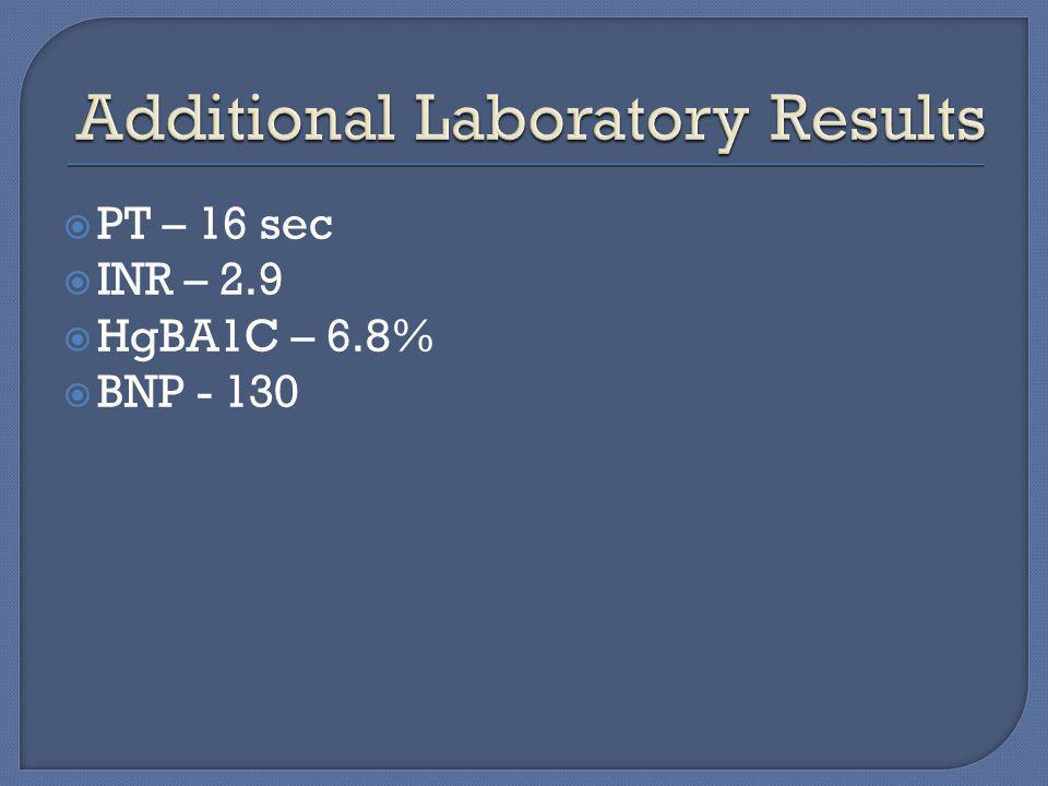  PT – 16 sec  INR – 2.9  HgBA1C – 6.8%  BNP - 130