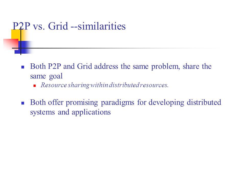 P2P vs.