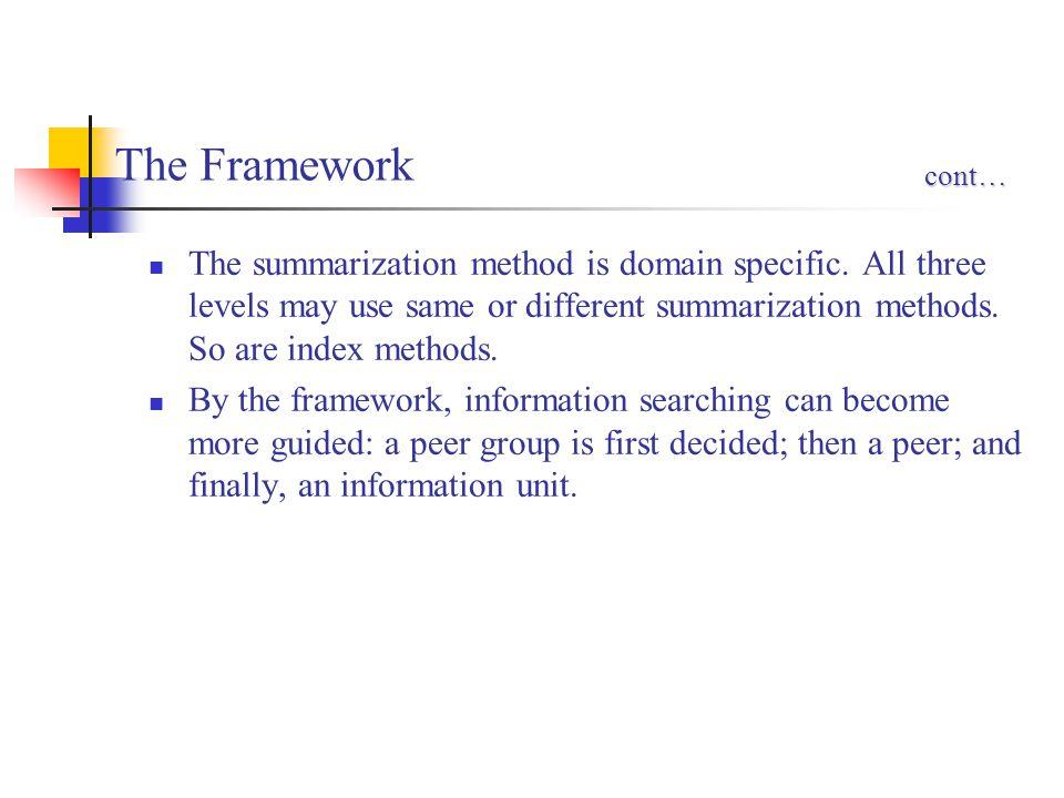 The summarization method is domain specific.