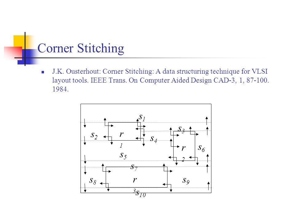 Corner Stitching J.K.