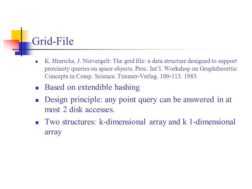 Grid-File K. Hinrichs, J.