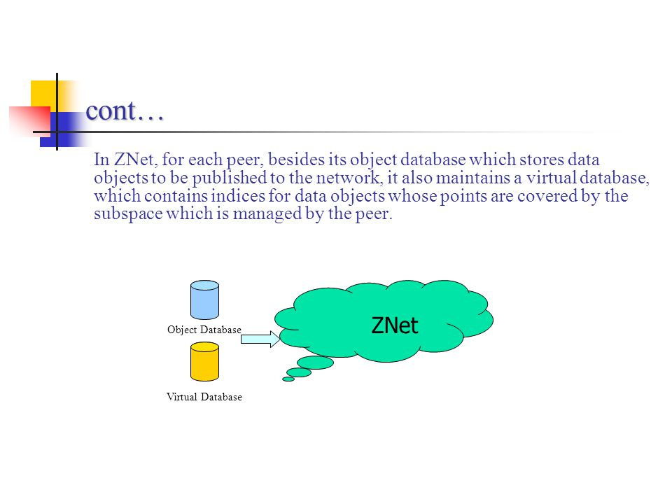 In ZNet, for each peer, besides its object database which stores data objects to be published to the network, it also maintains a virtual database, which contains indices for data objects whose points are covered by the subspace which is managed by the peer.