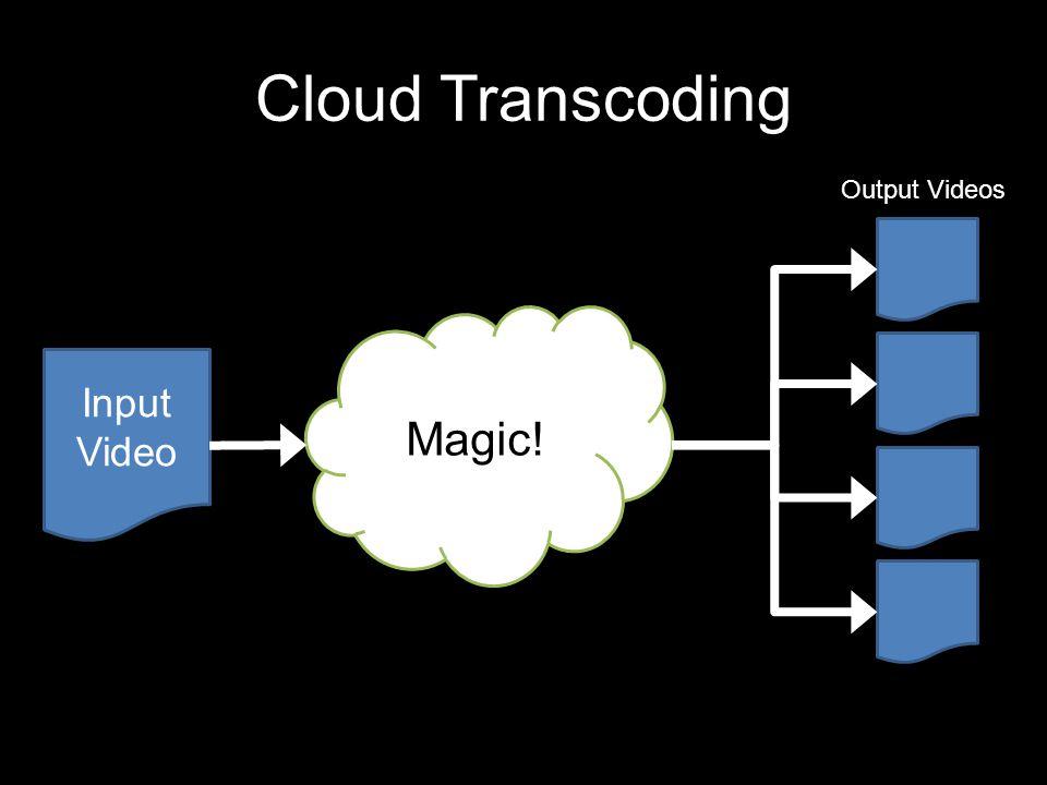 Cloud Transcoding Input Video Magic! Output Videos