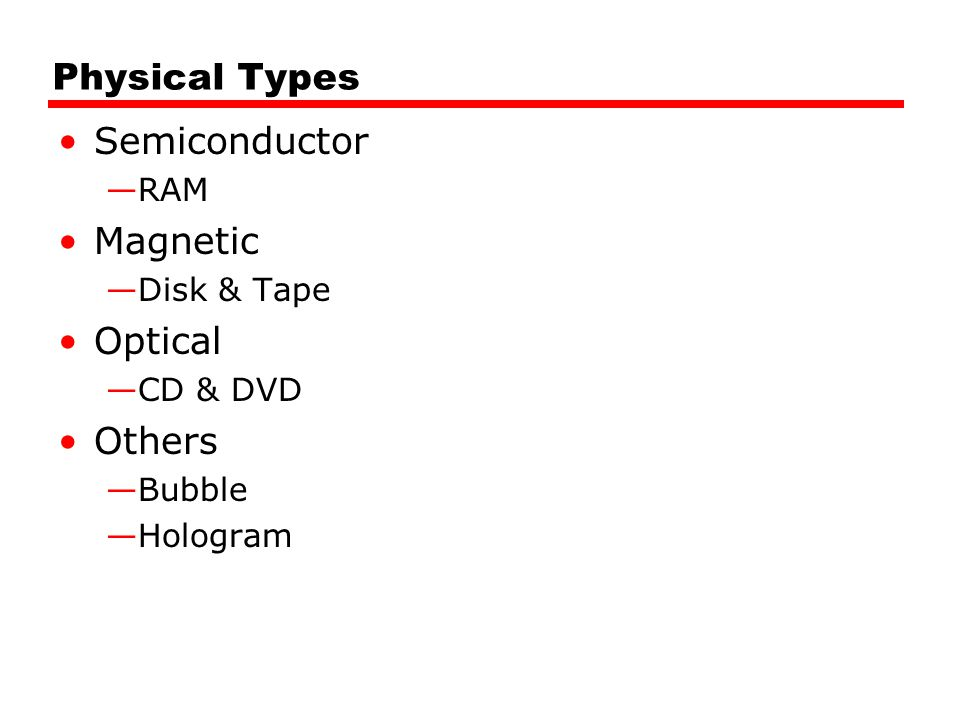 Physical Types Semiconductor —RAM Magnetic —Disk & Tape Optical —CD & DVD Others —Bubble —Hologram