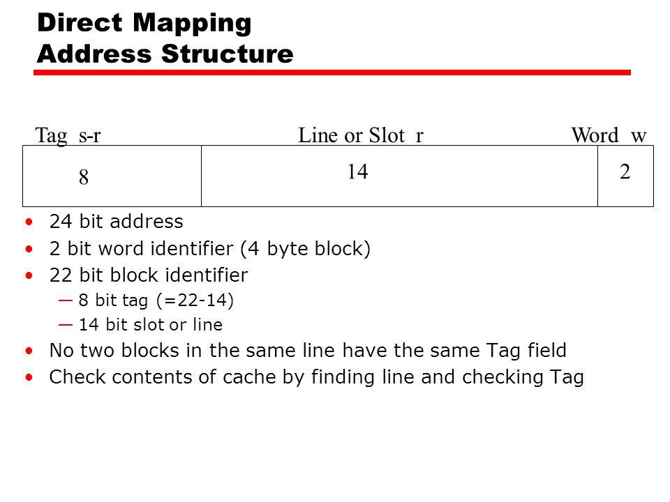 Direct Mapping Address Structure Tag s-rLine or Slot rWord w 8 142 24 bit address 2 bit word identifier (4 byte block) 22 bit block identifier —8 bit