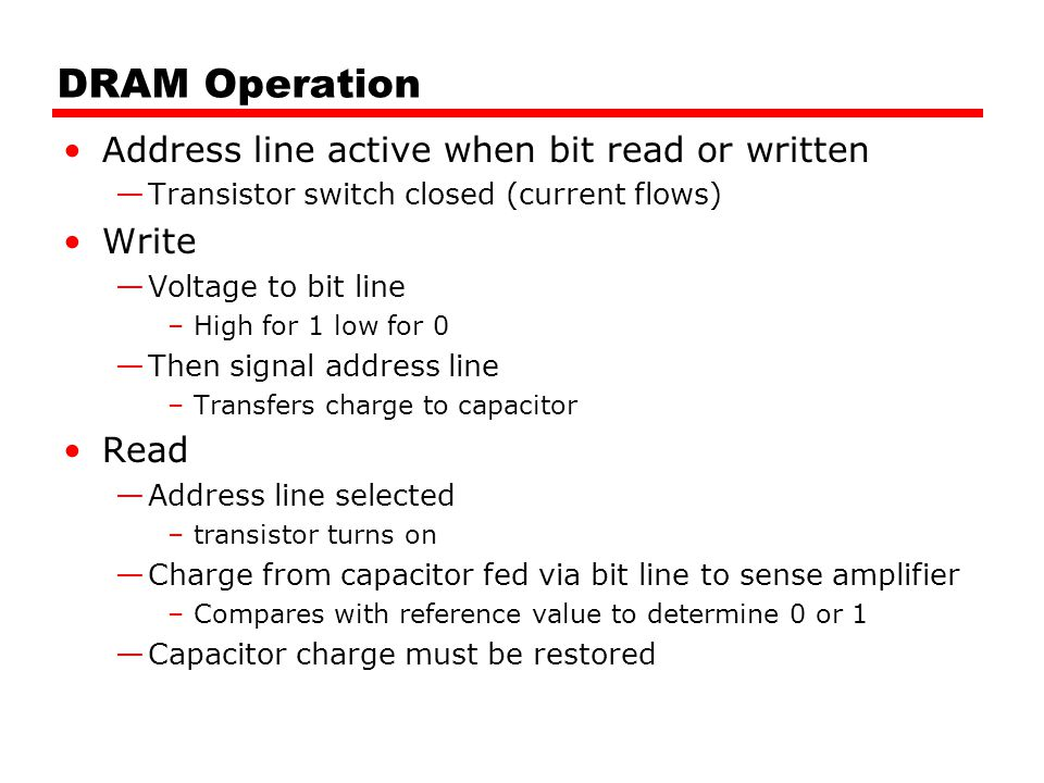 DRAM Operation Address line active when bit read or written —Transistor switch closed (current flows) Write —Voltage to bit line –High for 1 low for 0