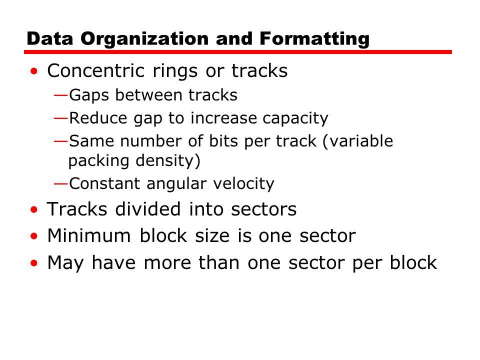 Data Organization and Formatting Concentric rings or tracks —Gaps between tracks —Reduce gap to increase capacity —Same number of bits per track (vari