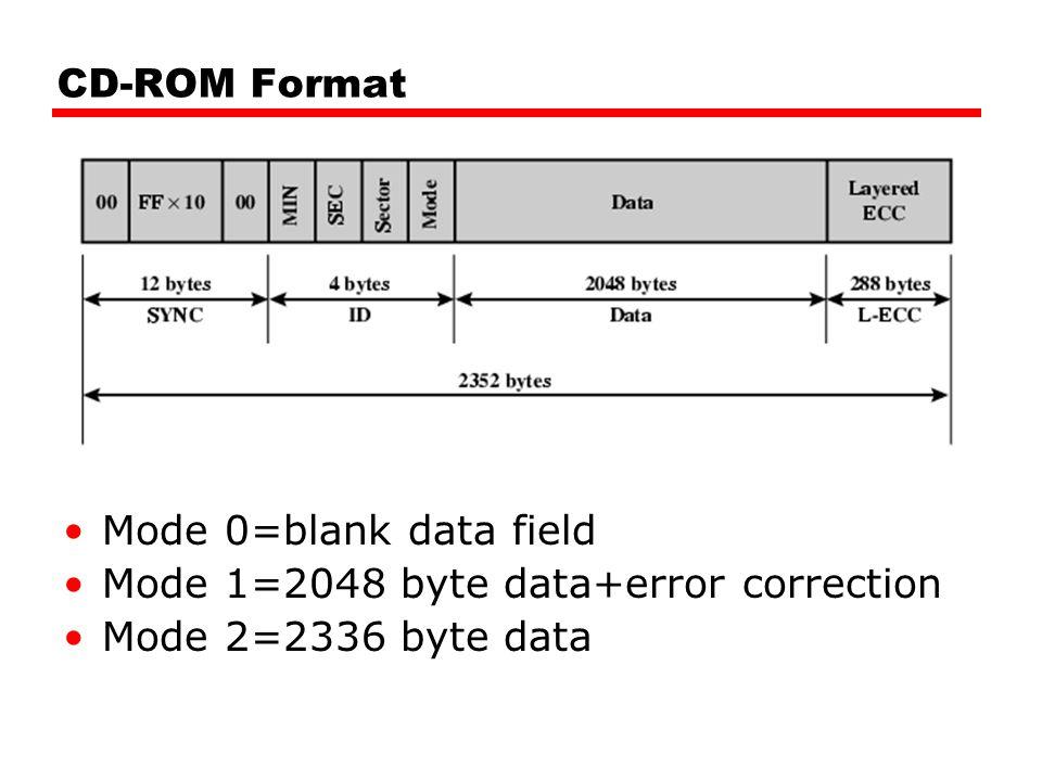 CD-ROM Format Mode 0=blank data field Mode 1=2048 byte data+error correction Mode 2=2336 byte data