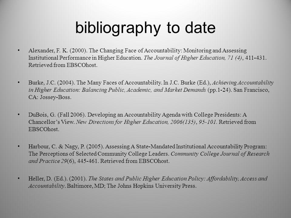 bibliography to date Keller, C., & Hammang, J.(Fall 2008).