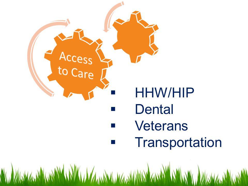  HHW/HIP  Dental  Veterans  Transportation