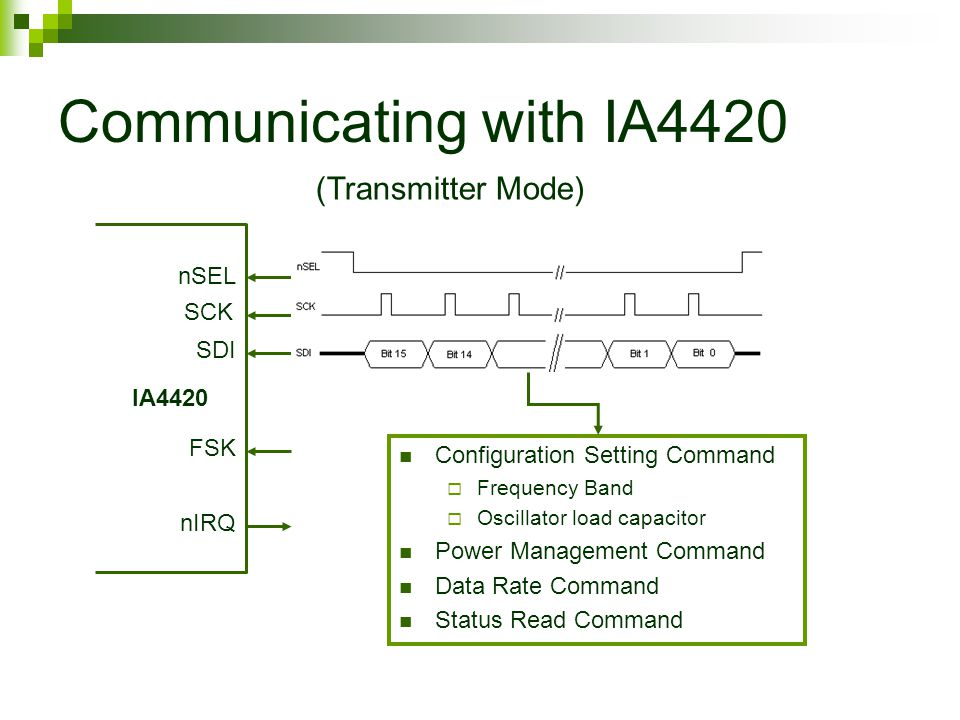 Communicating with IA4420 IA4420 nSEL SCK SDI nIRQ (Transmitter Mode) FSK Configuration Setting Command  Frequency Band  Oscillator load capacitor Power Management Command Data Rate Command Status Read Command