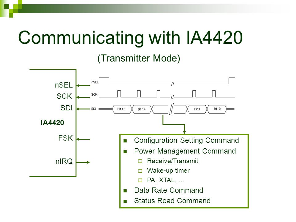 Communicating with IA4420 IA4420 nSEL SCK SDI nIRQ (Transmitter Mode) FSK Configuration Setting Command Power Management Command  Receive/Transmit  Wake-up timer  PA, XTAL, … Data Rate Command Status Read Command