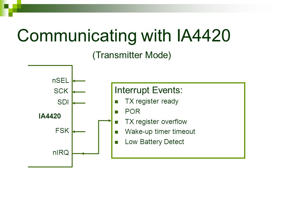 Communicating with IA4420 IA4420 nSEL SCK SDI nIRQ (Transmitter Mode) FSK Interrupt Events: TX register ready POR TX register overflow Wake-up timer timeout Low Battery Detect