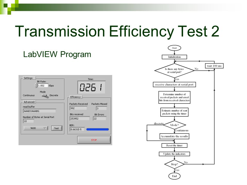 Transmission Efficiency Test 2 LabVIEW Program