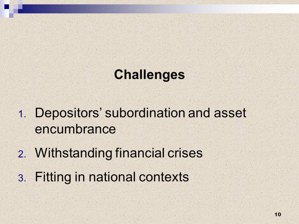 Challenges 1. Depositors' subordination and asset encumbrance 2.