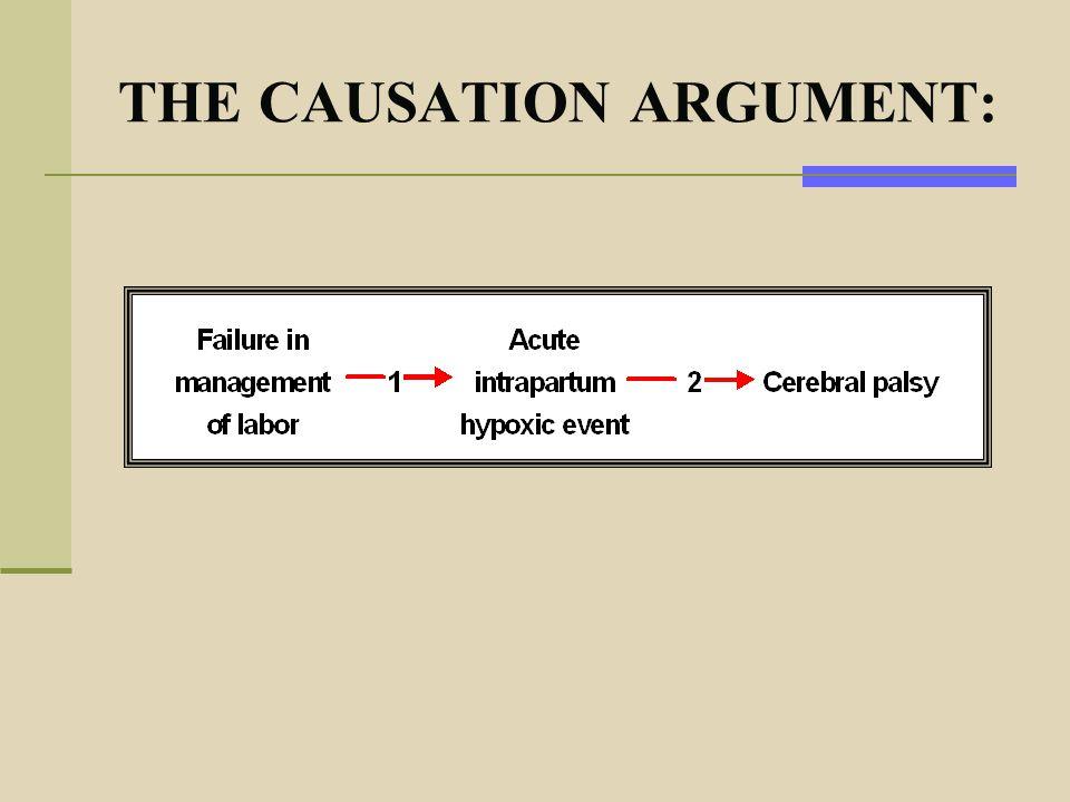 THE CAUSATION ARGUMENT: