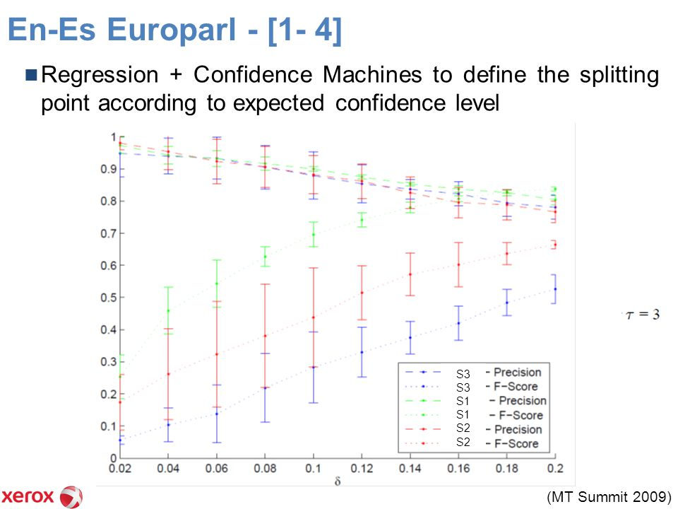 En-Es Europarl - [1- 4] Regression + Confidence Machines to define the splitting point according to expected confidence level (MT Summit 2009) S3 S1 S2